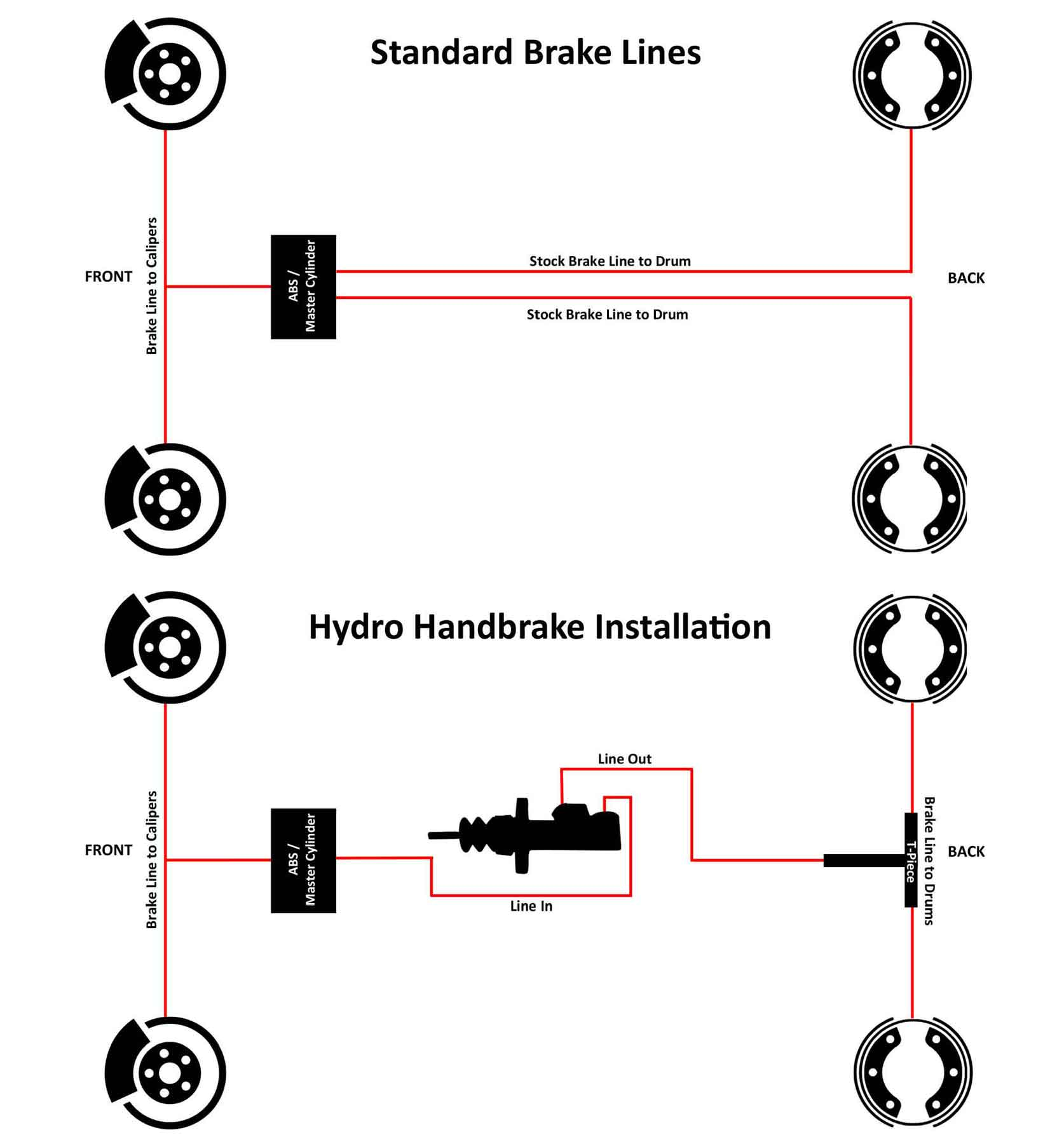 Hydro Brake Installation Kit Diagram
