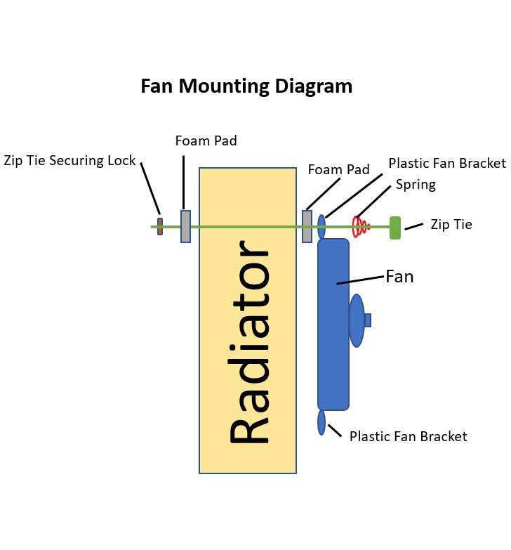 "9"" Universal Slimline Electric Cooling Fan"